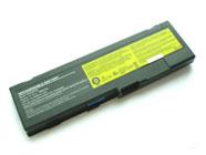 BATDAT20 batterie