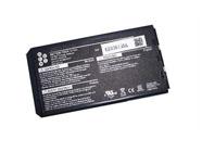 SQU-510 batterie