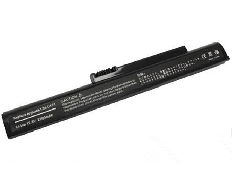 Batería para BENQ SQU-812